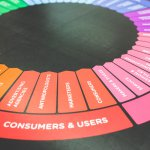 colour wheel social
