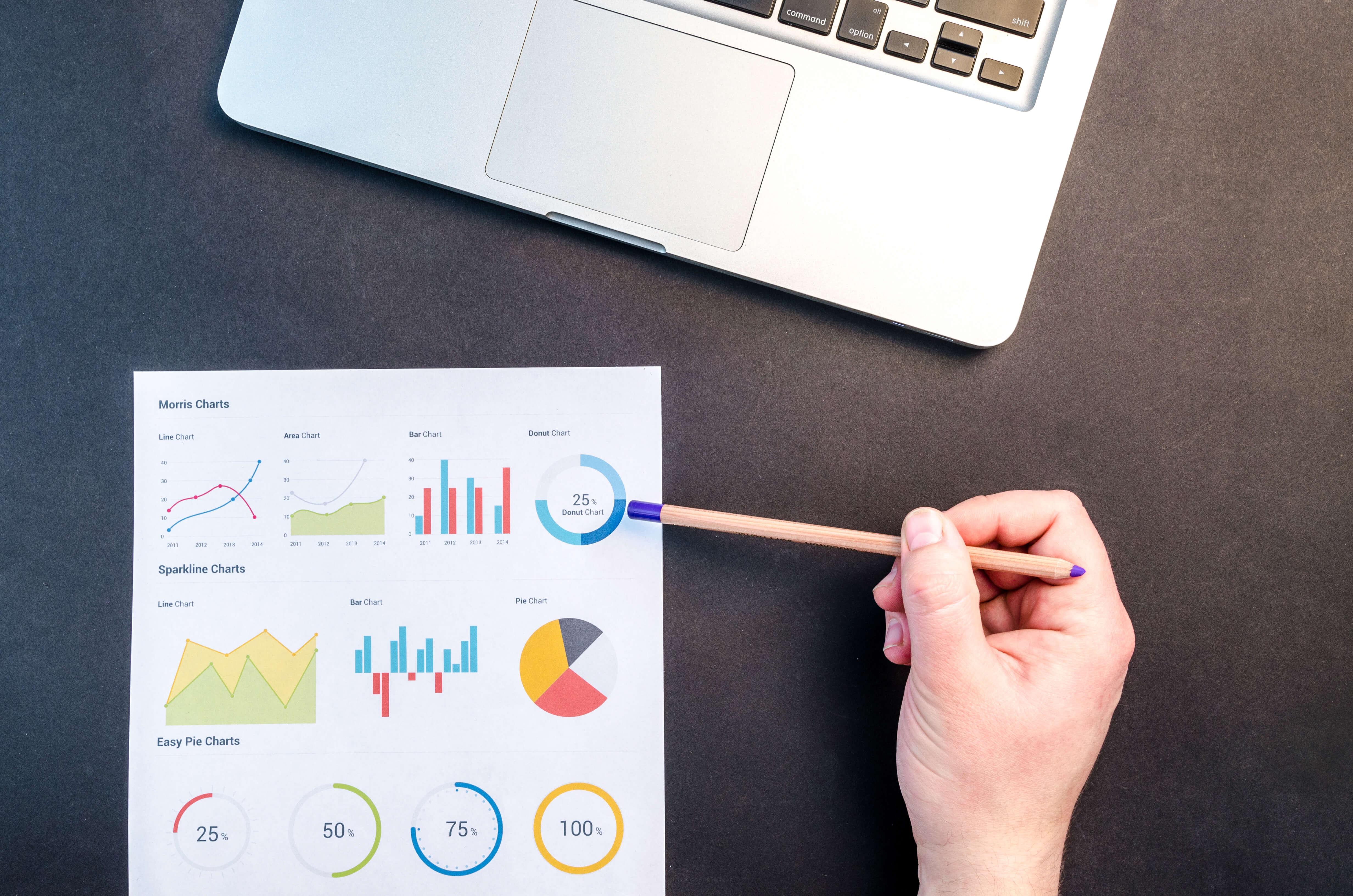 charts, analysis